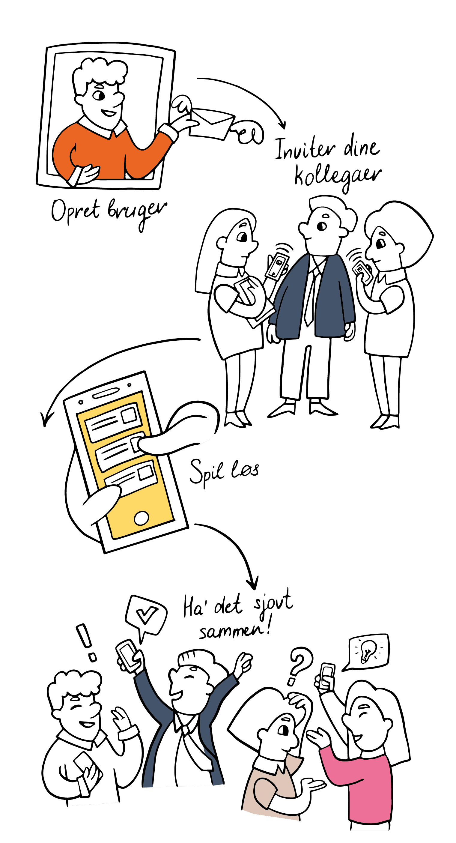 How to - Knowie digital teambuilding